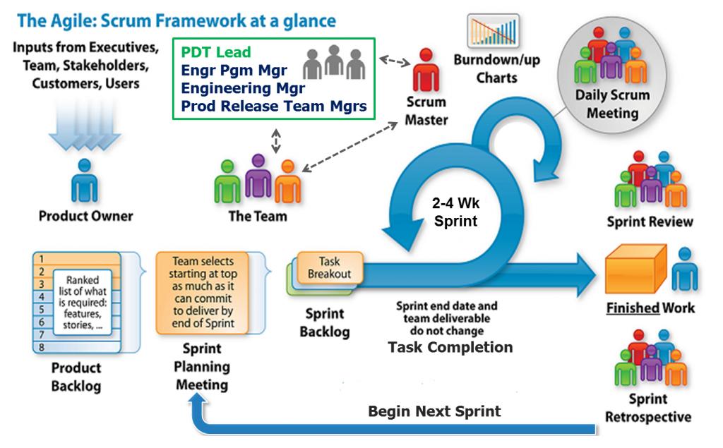 agile-process-1