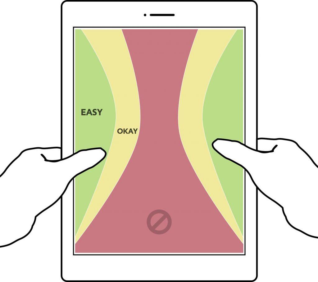 1.9-tablet-zones-2x
