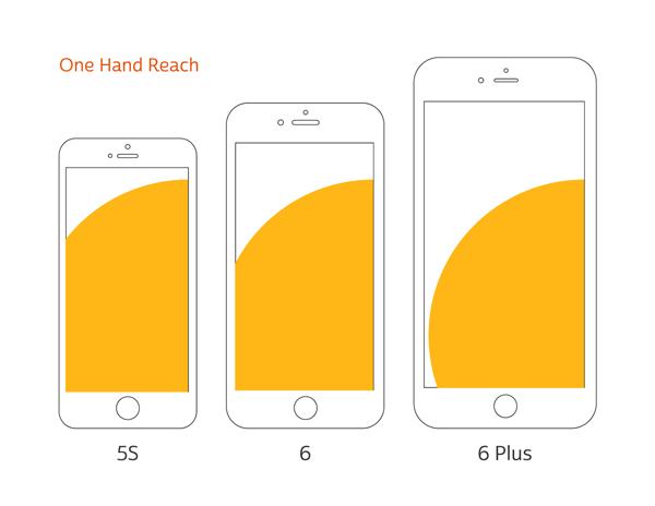 thumb-reach